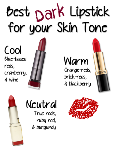 best dark lipstick colors for your skin tone
