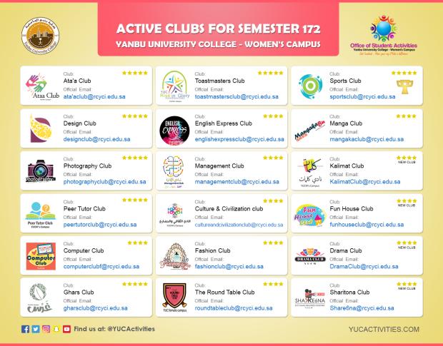 Active Clubs list copy